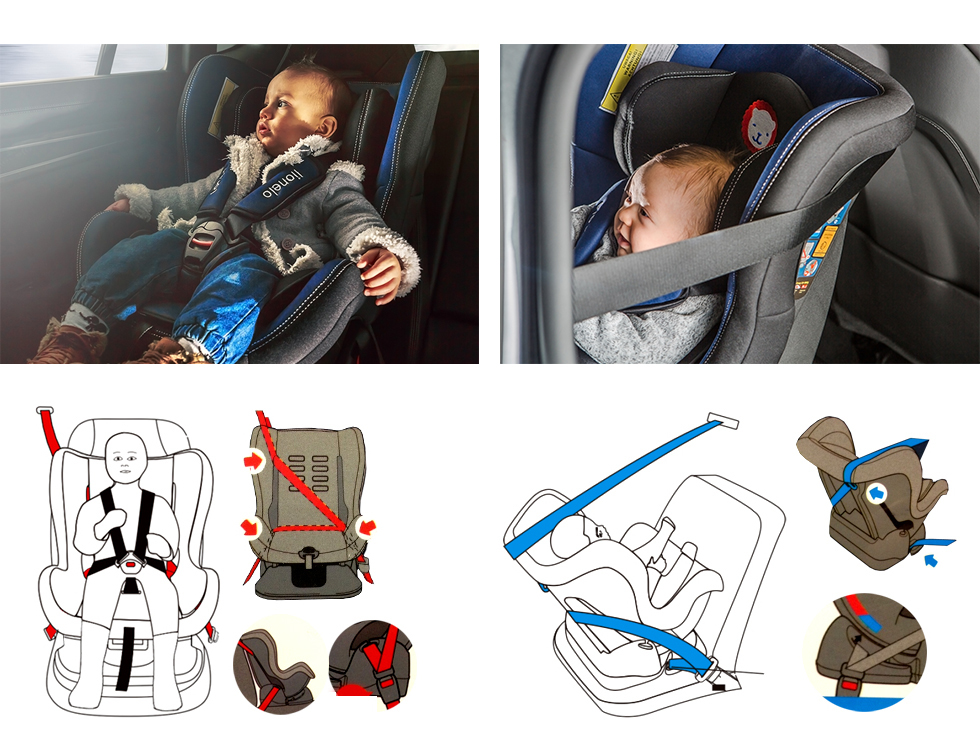 kindersitz autositz lionelo liam plus autokindersitz baby. Black Bedroom Furniture Sets. Home Design Ideas